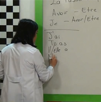 Kolay Fransızca Öğrenme