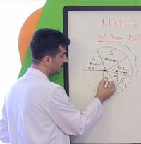LYS Biyoloji Konuları ve Anlatımı