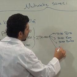 SMMM Staja Başlama Finansal Muhasebe Konu Anlatımı: